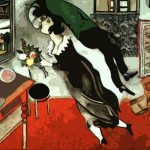 Il compleanno - Marc Chagall 1915